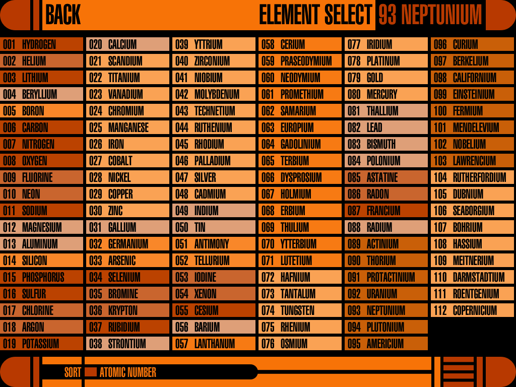 Element trek lcars app for the ipad elements sorted by atomic number element trek screenshot urtaz